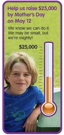 CHLA Donation Barometer